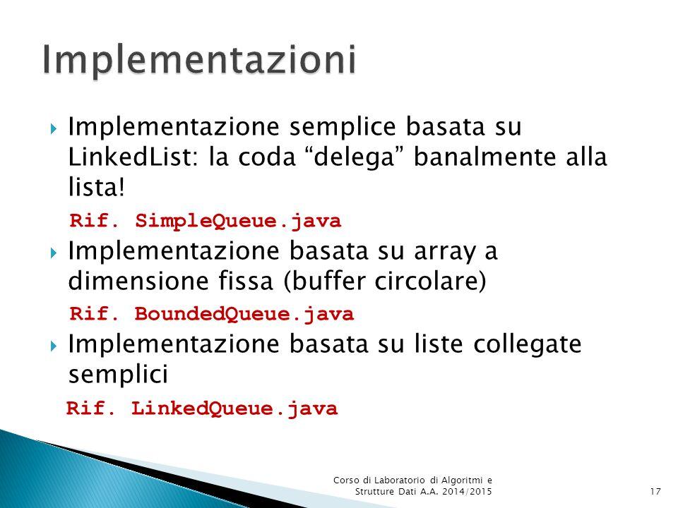 """ Implementazione semplice basata su LinkedList: la coda """"delega"""" banalmente alla lista! Rif. SimpleQueue.java  Implementazione basata su array a dim"""