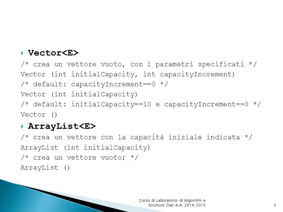  Vector /* crea un vettore vuoto, con i parametri specificati */ Vector (int initialCapacity, int capacityIncrement) /* default: capacityIncrement==0