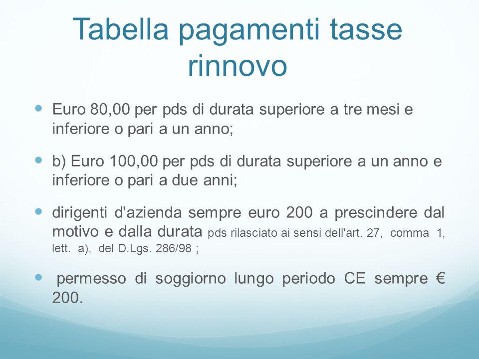 Tabella pagamenti tasse rinnovo Euro 80,00 per pds di durata superiore a tre mesi e inferiore o pari a un anno; b) Euro 100,00 per pds di durata super