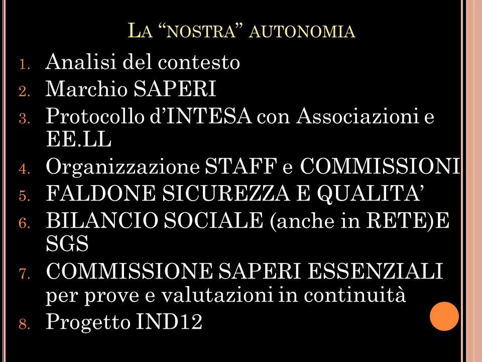 L A NOSTRA AUTONOMIA 1. Analisi del contesto 2.