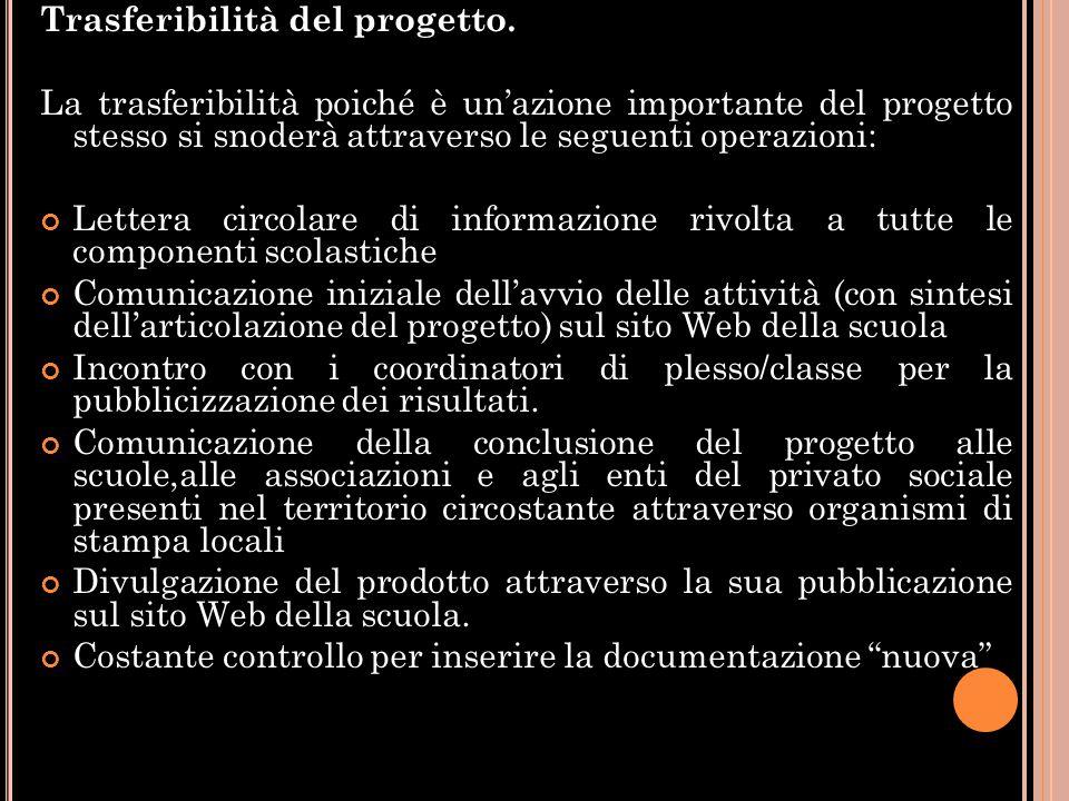 Trasferibilità del progetto. La trasferibilità poiché è un'azione importante del progetto stesso si snoderà attraverso le seguenti operazioni: Lettera