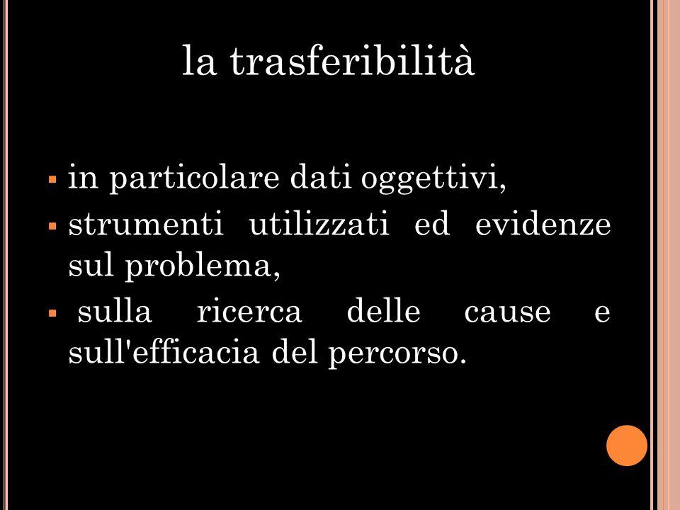 la trasferibilità  in particolare dati oggettivi,  strumenti utilizzati ed evidenze sul problema,  sulla ricerca delle cause e sull efficacia del percorso.