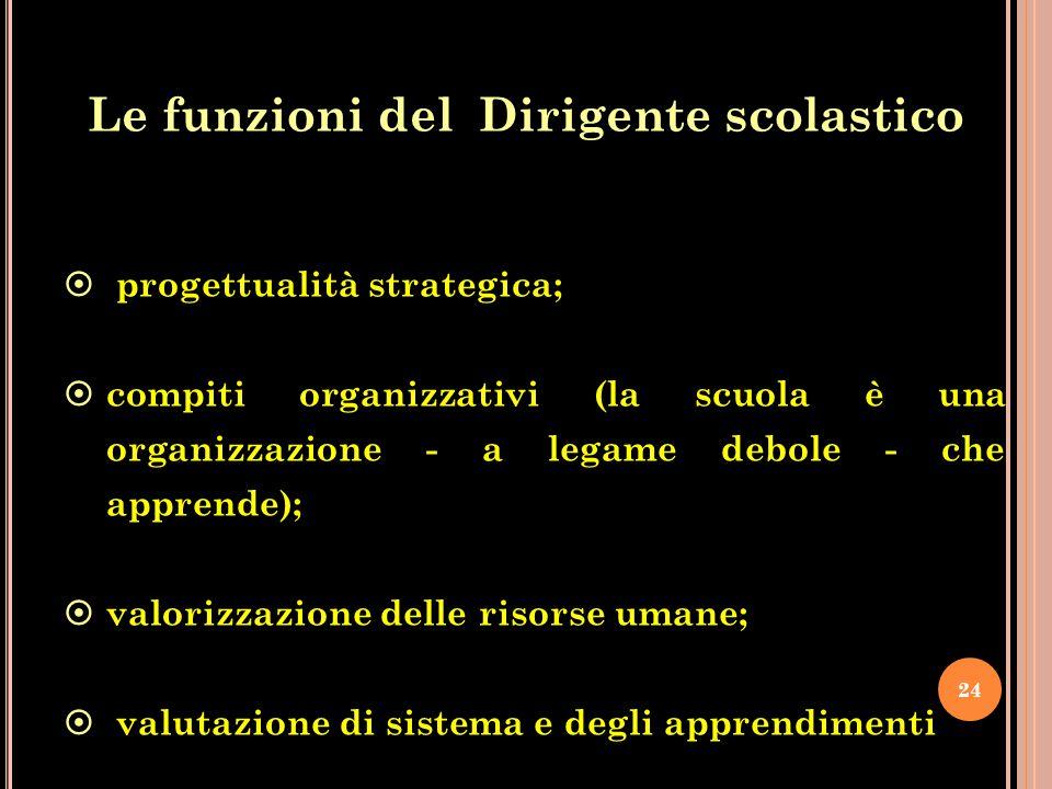 24 Le funzioni del Dirigente scolastico  progettualità strategica;  compiti organizzativi (la scuola è una organizzazione - a legame debole - che apprende);  valorizzazione delle risorse umane;  valutazione di sistema e degli apprendimenti