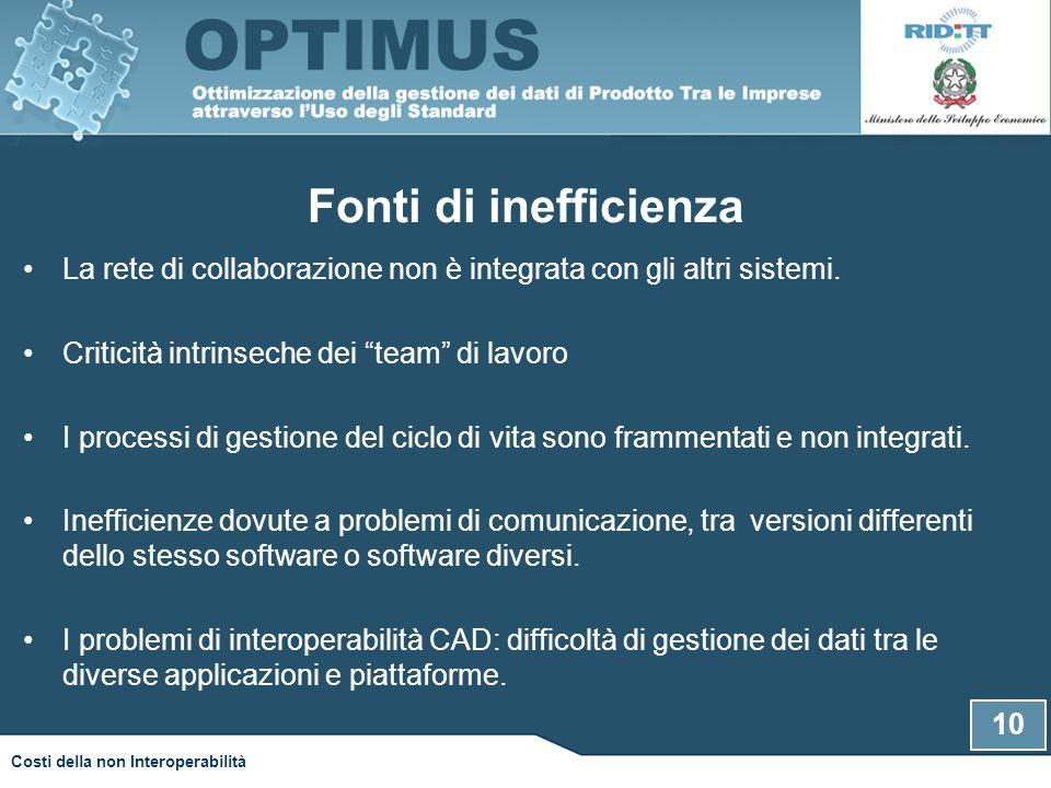 10 Costi della non Interoperabilità Fonti di inefficienza La rete di collaborazione non è integrata con gli altri sistemi.