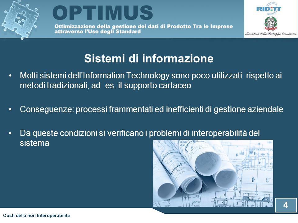 4 Costi della non Interoperabilità Sistemi di informazione Molti sistemi dell'Information Technology sono poco utilizzati rispetto ai metodi tradizionali, ad es.