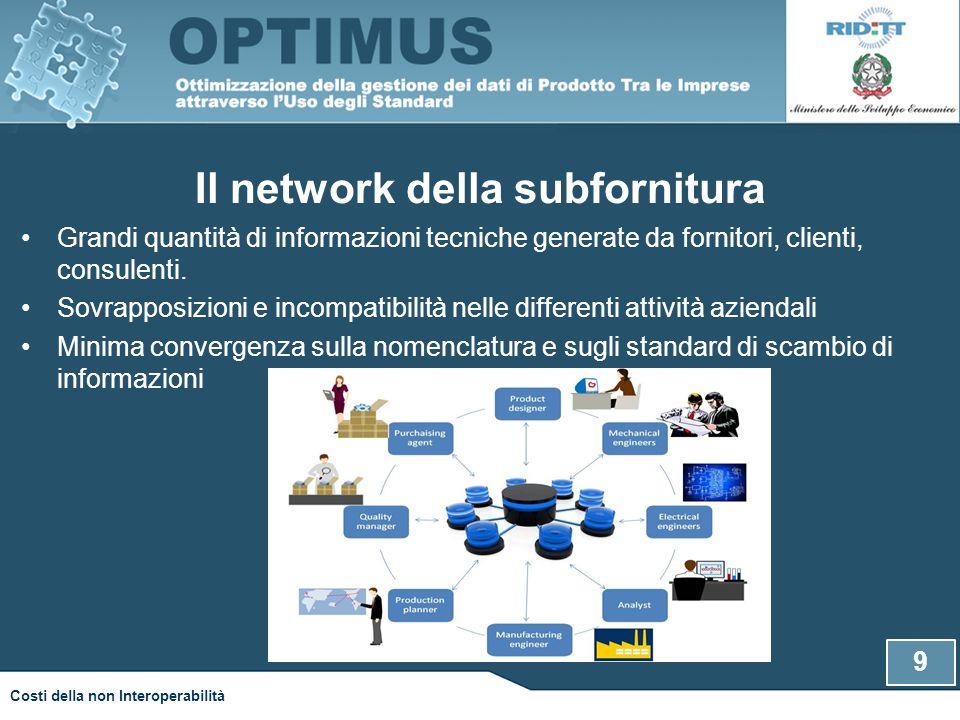 9 Costi della non Interoperabilità Il network della subfornitura Grandi quantità di informazioni tecniche generate da fornitori, clienti, consulenti.