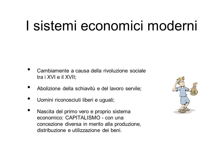 I sistemi economici moderni Cambiamente a causa della rivoluzione sociale tra i XVI e il XVII; Abolizione della schiavitù e del lavoro servile; Uomini
