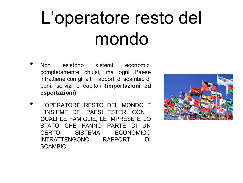 L'operatore resto del mondo Non esistono sistemi economici completamente chiusi, ma ogni Paese intrattiene con gli altri rapporti di scambio di beni,