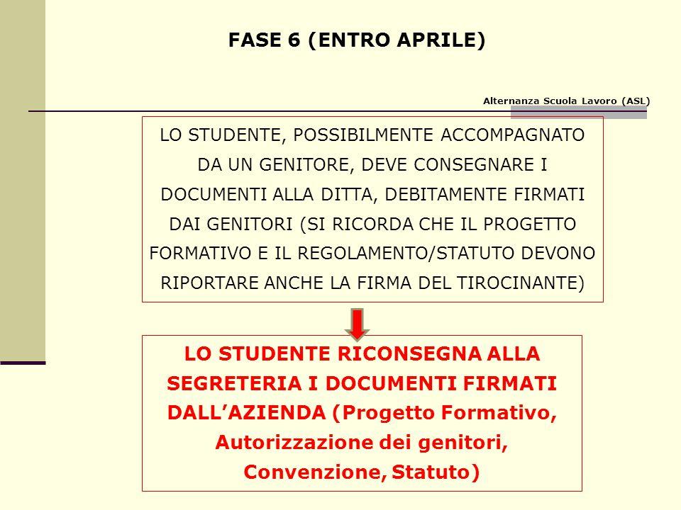 FASE 6 (ENTRO APRILE) LO STUDENTE, POSSIBILMENTE ACCOMPAGNATO DA UN GENITORE, DEVE CONSEGNARE I DOCUMENTI ALLA DITTA, DEBITAMENTE FIRMATI DAI GENITORI