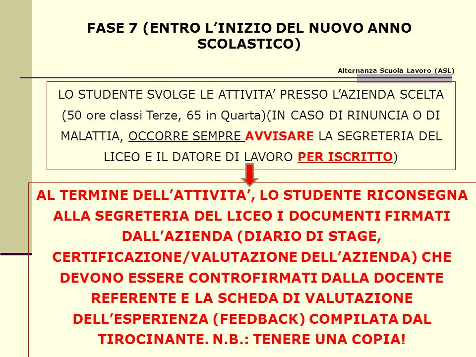 FASE 7 (ENTRO L'INIZIO DEL NUOVO ANNO SCOLASTICO) LO STUDENTE SVOLGE LE ATTIVITA' PRESSO L'AZIENDA SCELTA (50 ore classi Terze, 65 in Quarta)(IN CASO