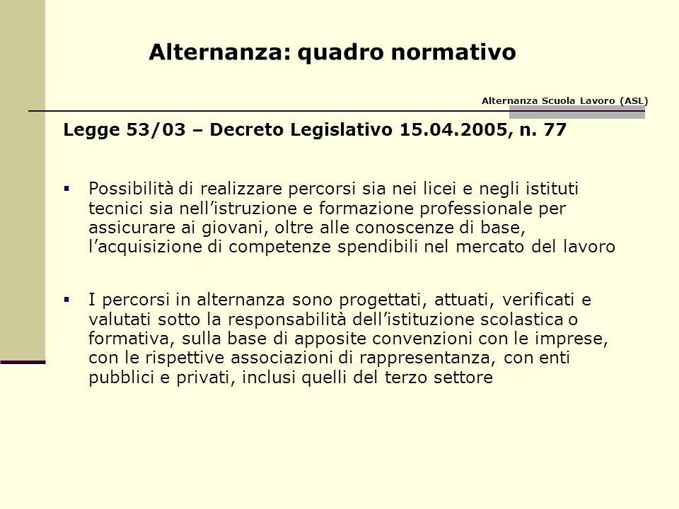 Alternanza: quadro normativo Legge 53/03 – Decreto Legislativo 15.04.2005, n. 77  Possibilità di realizzare percorsi sia nei licei e negli istituti t