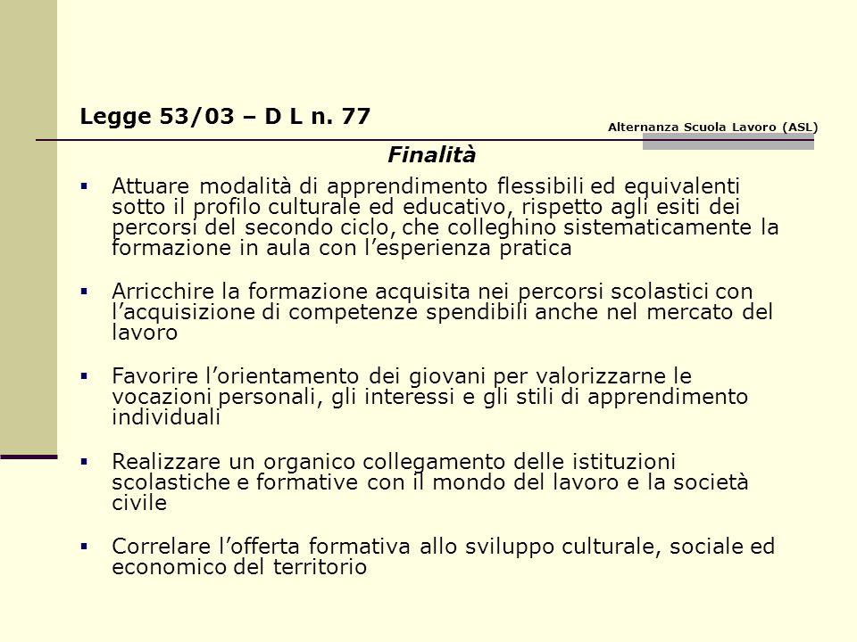 Legge 53/03 – D L n. 77 Finalità  Attuare modalità di apprendimento flessibili ed equivalenti sotto il profilo culturale ed educativo, rispetto agli