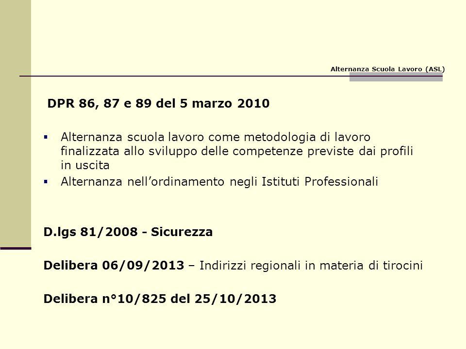 DPR 86, 87 e 89 del 5 marzo 2010  Alternanza scuola lavoro come metodologia di lavoro finalizzata allo sviluppo delle competenze previste dai profili