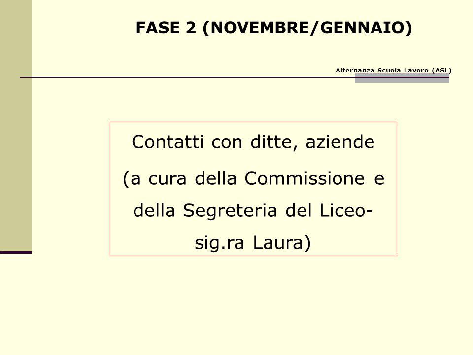 FASE 2 (NOVEMBRE/GENNAIO) Contatti con ditte, aziende (a cura della Commissione e della Segreteria del Liceo- sig.ra Laura) Alternanza Scuola Lavoro (