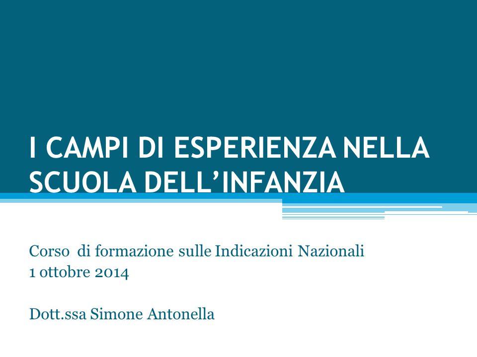 I CAMPI DI ESPERIENZA NELLA SCUOLA DELL'INFANZIA Corso di formazione sulle Indicazioni Nazionali 1 ottobre 2014 Dott.ssa Simone Antonella