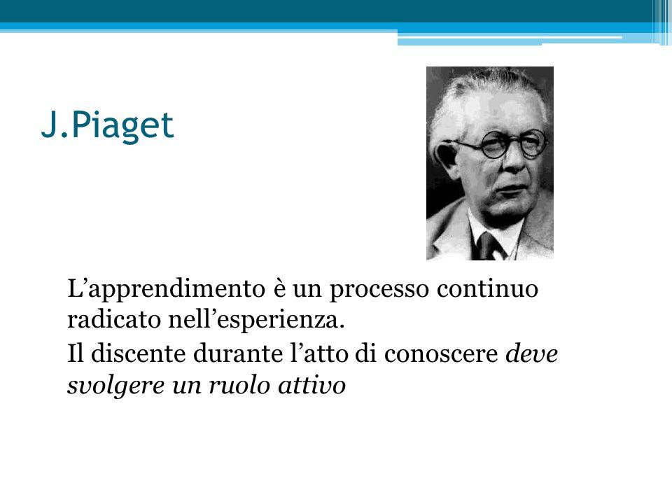 J.Piaget L'apprendimento è un processo continuo radicato nell'esperienza.