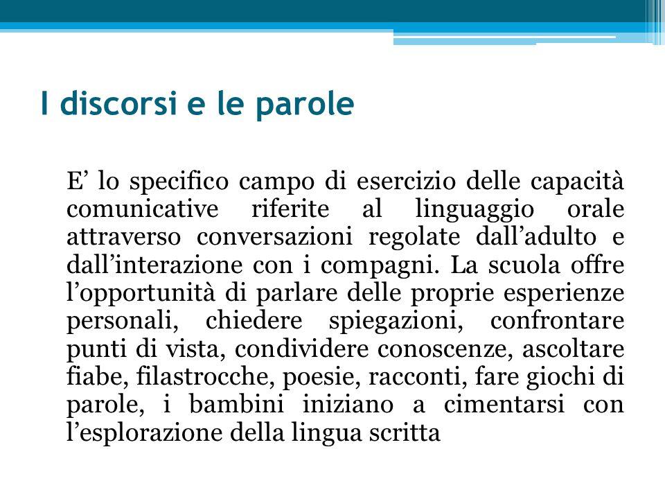 I discorsi e le parole E' lo specifico campo di esercizio delle capacità comunicative riferite al linguaggio orale attraverso conversazioni regolate dall'adulto e dall'interazione con i compagni.