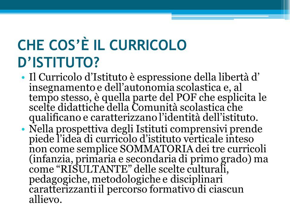 CHE COS'È IL CURRICOLO D'ISTITUTO.