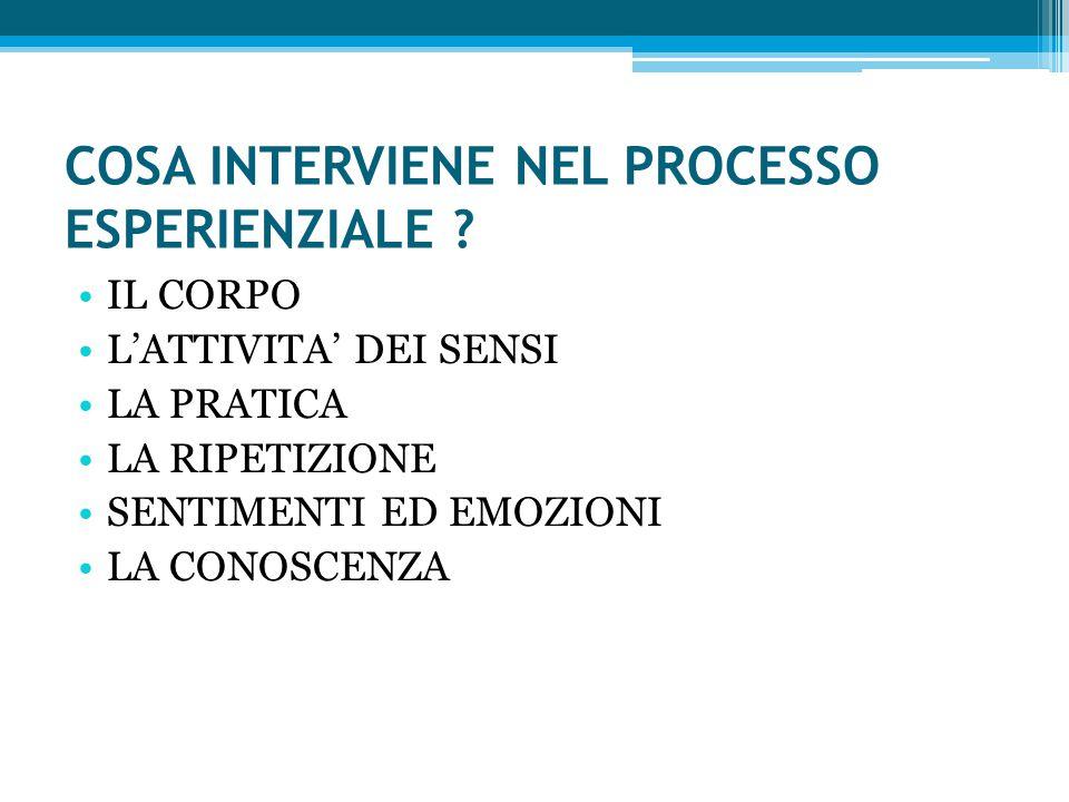COSA INTERVIENE NEL PROCESSO ESPERIENZIALE .