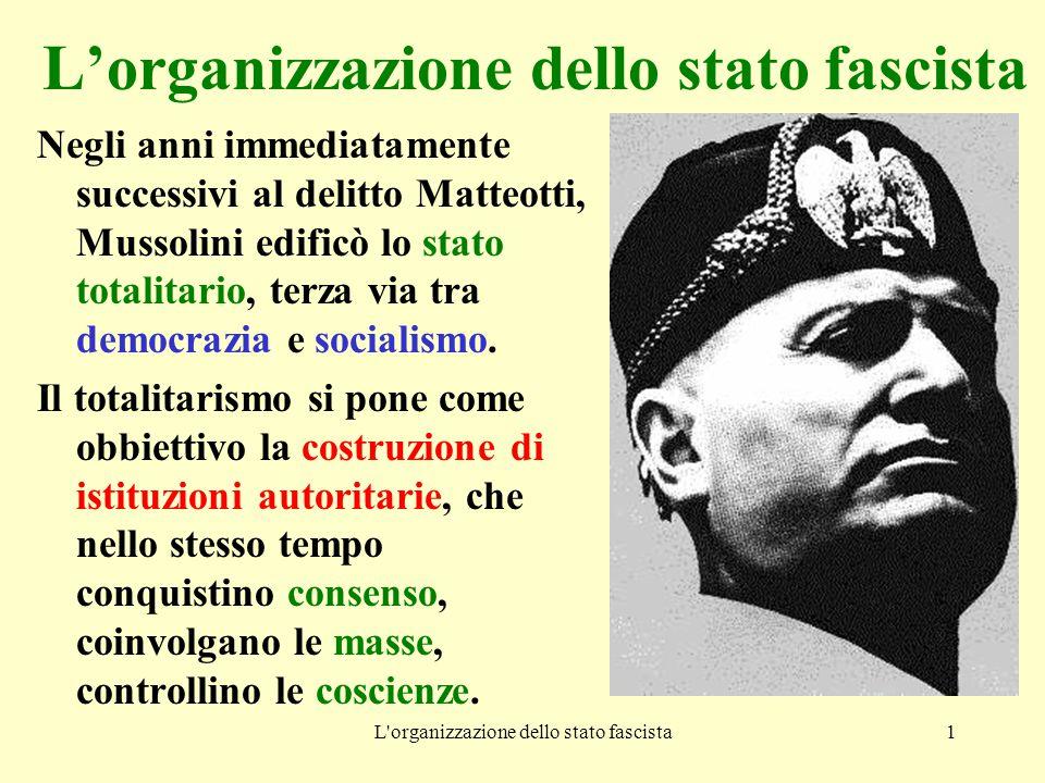 L organizzazione dello stato fascista1 L'organizzazione dello stato fascista Negli anni immediatamente successivi al delitto Matteotti, Mussolini edificò lo stato totalitario, terza via tra democrazia e socialismo.