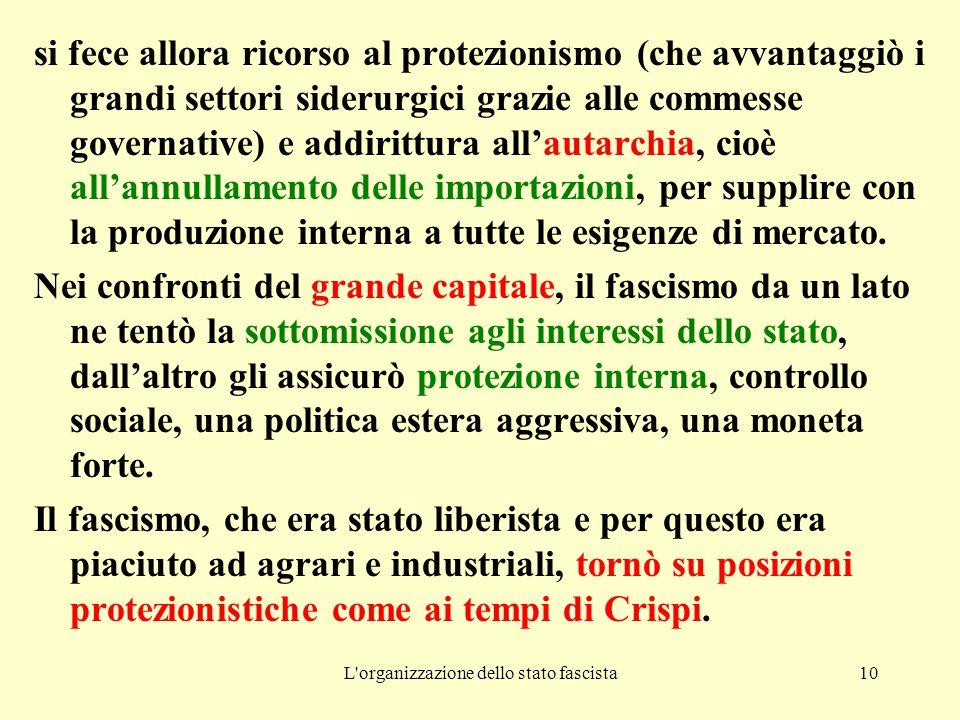 L organizzazione dello stato fascista10 si fece allora ricorso al protezionismo (che avvantaggiò i grandi settori siderurgici grazie alle commesse governative) e addirittura all'autarchia, cioè all'annullamento delle importazioni, per supplire con la produzione interna a tutte le esigenze di mercato.