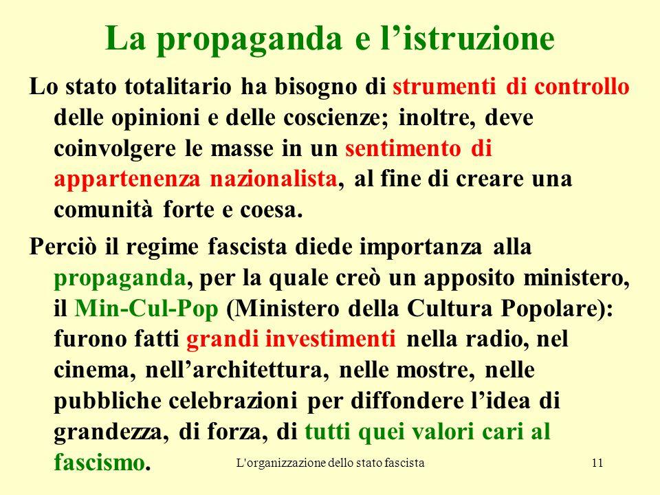 L organizzazione dello stato fascista11 La propaganda e l'istruzione Lo stato totalitario ha bisogno di strumenti di controllo delle opinioni e delle coscienze; inoltre, deve coinvolgere le masse in un sentimento di appartenenza nazionalista, al fine di creare una comunità forte e coesa.