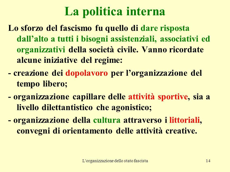 L organizzazione dello stato fascista14 La politica interna Lo sforzo del fascismo fu quello di dare risposta dall'alto a tutti i bisogni assistenziali, associativi ed organizzativi della società civile.