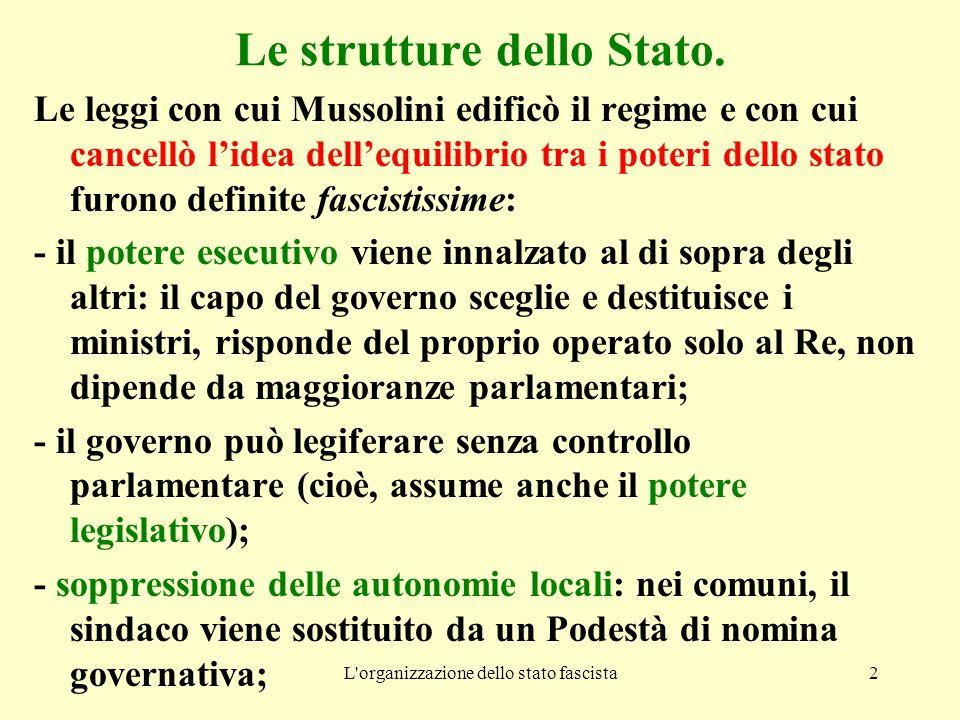 L'organizzazione dello stato fascista2 Le strutture dello Stato. Le leggi con cui Mussolini edificò il regime e con cui cancellò l'idea dell'equilibri