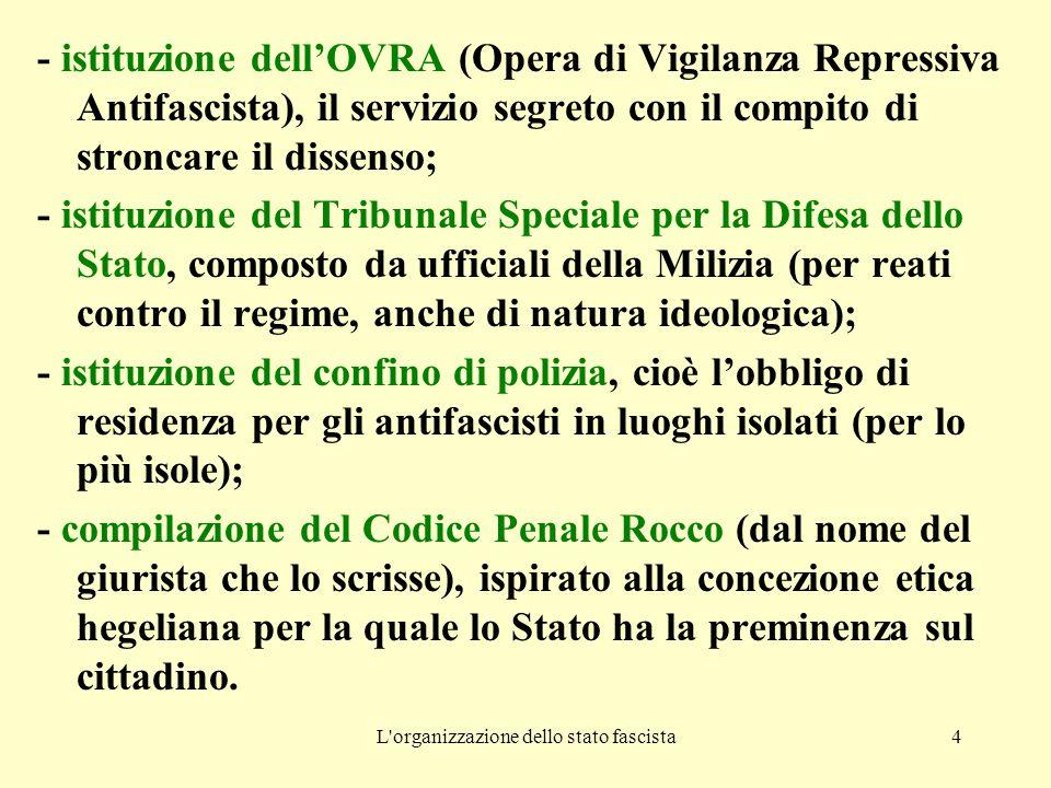 L'organizzazione dello stato fascista4 - istituzione dell'OVRA (Opera di Vigilanza Repressiva Antifascista), il servizio segreto con il compito di str