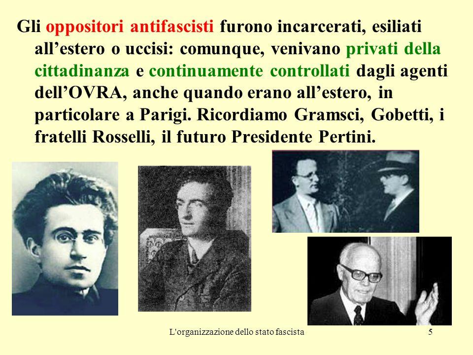 L organizzazione dello stato fascista5 Gli oppositori antifascisti furono incarcerati, esiliati all'estero o uccisi: comunque, venivano privati della cittadinanza e continuamente controllati dagli agenti dell'OVRA, anche quando erano all'estero, in particolare a Parigi.
