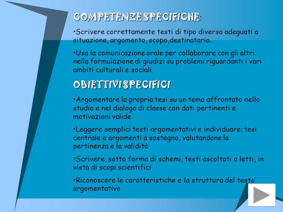 COMPETENZE SPECIFICHE COMPETENZE SPECIFICHE : Scrivere correttamente testi di tipo diverso adeguati a situazione, argomento, scopo,destinatario.