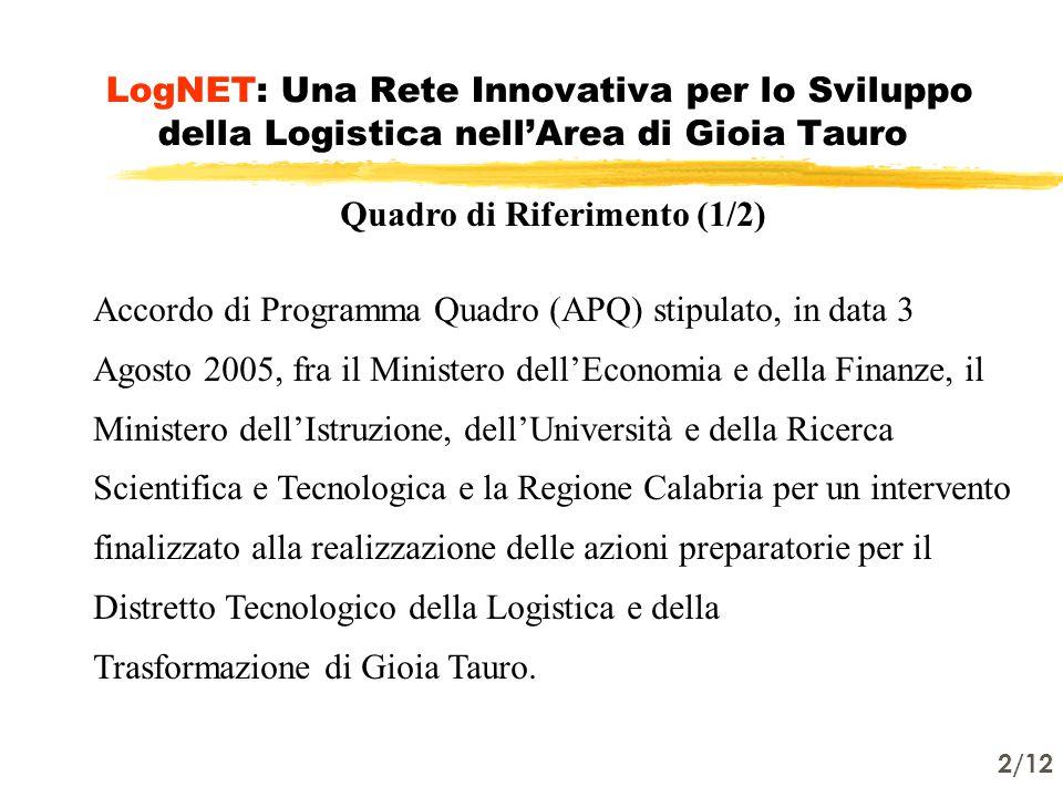 2/12 LogNET: Una Rete Innovativa per lo Sviluppo della Logistica nell'Area di Gioia Tauro Quadro di Riferimento (1/2) Accordo di Programma Quadro (APQ) stipulato, in data 3 Agosto 2005, fra il Ministero dell'Economia e della Finanze, il Ministero dell'Istruzione, dell'Università e della Ricerca Scientifica e Tecnologica e la Regione Calabria per un intervento finalizzato alla realizzazione delle azioni preparatorie per il Distretto Tecnologico della Logistica e della Trasformazione di Gioia Tauro.