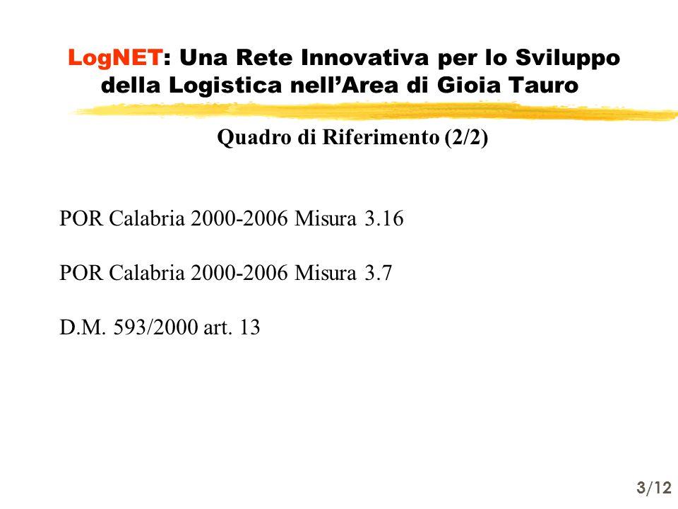 3/12 LogNET: Una Rete Innovativa per lo Sviluppo della Logistica nell'Area di Gioia Tauro Quadro di Riferimento (2/2) POR Calabria 2000-2006 Misura 3.16 POR Calabria 2000-2006 Misura 3.7 D.M.