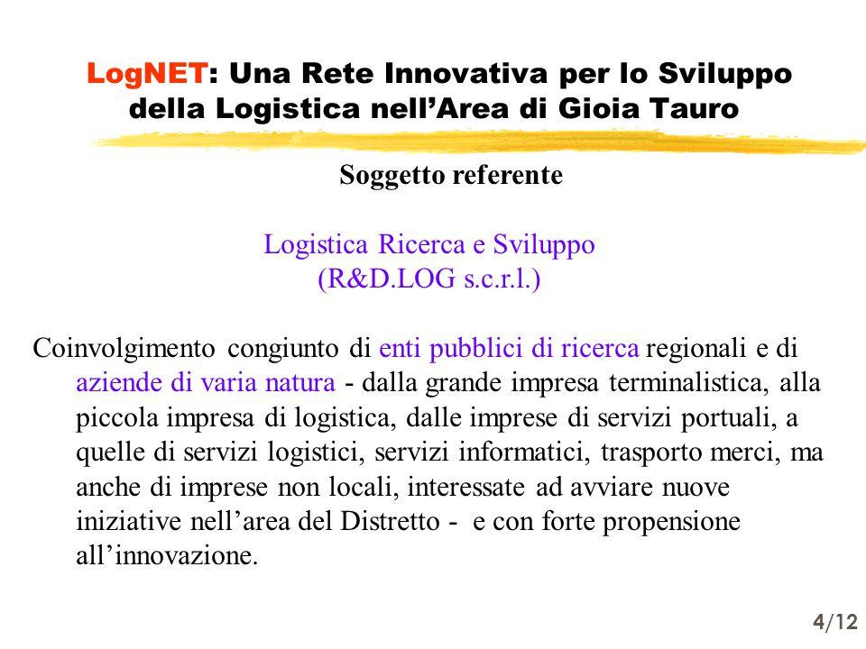4/12 LogNET: Una Rete Innovativa per lo Sviluppo della Logistica nell'Area di Gioia Tauro Soggetto referente Logistica Ricerca e Sviluppo (R&D.LOG s.c.r.l.) Coinvolgimento congiunto di enti pubblici di ricerca regionali e di aziende di varia natura - dalla grande impresa terminalistica, alla piccola impresa di logistica, dalle imprese di servizi portuali, a quelle di servizi logistici, servizi informatici, trasporto merci, ma anche di imprese non locali, interessate ad avviare nuove iniziative nell'area del Distretto - e con forte propensione all'innovazione.
