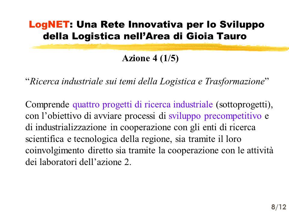8/12 LogNET: Una Rete Innovativa per lo Sviluppo della Logistica nell'Area di Gioia Tauro Azione 4 (1/5) Ricerca industriale sui temi della Logistica e Trasformazione Comprende quattro progetti di ricerca industriale (sottoprogetti), con l'obiettivo di avviare processi di sviluppo precompetitivo e di industrializzazione in cooperazione con gli enti di ricerca scientifica e tecnologica della regione, sia tramite il loro coinvolgimento diretto sia tramite la cooperazione con le attività dei laboratori dell'azione 2.