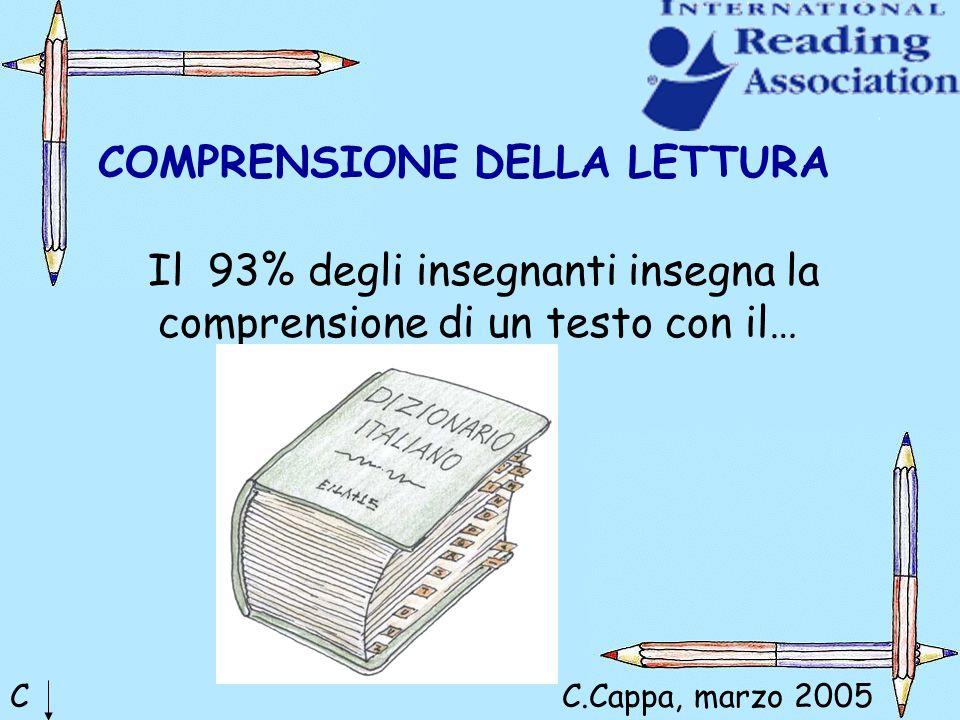 COMPRENSIONE DELLA LETTURA Il 93% degli insegnanti insegna la comprensione di un testo con il… CC.Cappa, marzo 2005