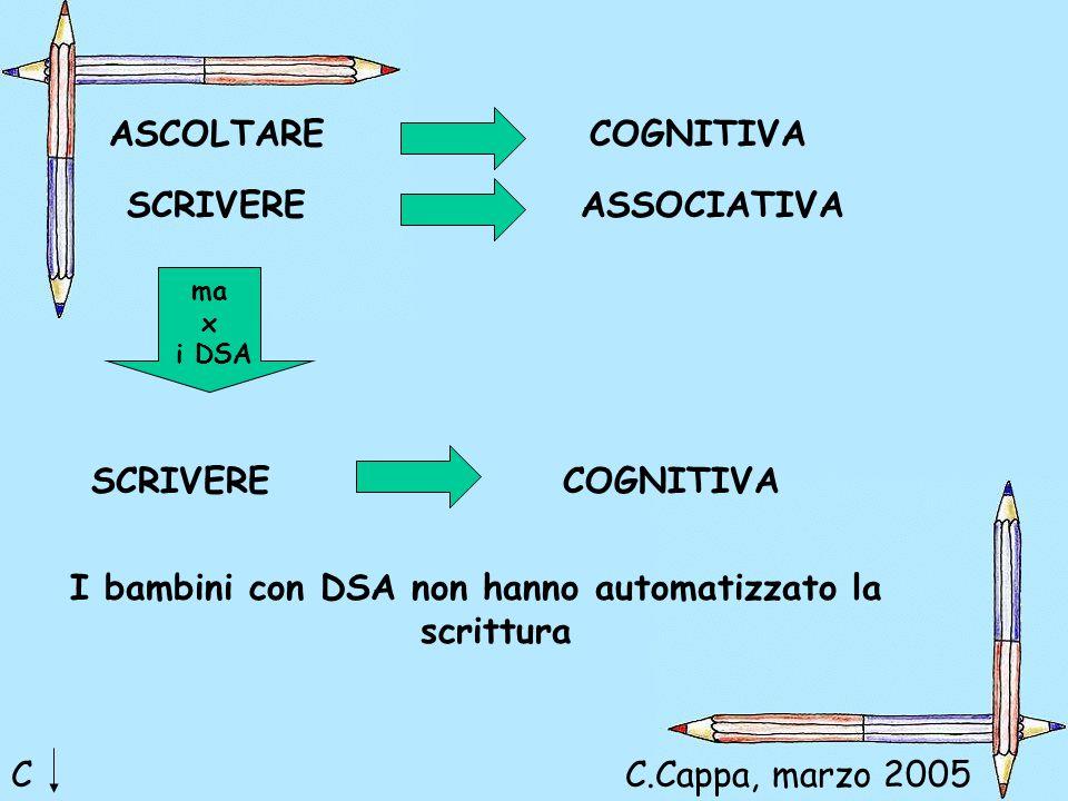 ASCOLTARECOGNITIVA SCRIVEREASSOCIATIVA ma x i DSA SCRIVERECOGNITIVA I bambini con DSA non hanno automatizzato la scrittura CC.Cappa, marzo 2005