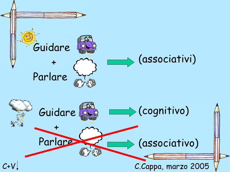 (associativi) Guidare + Parlare Guidare + Parlare (cognitivo) (associativo) C+VC.Cappa, marzo 2005
