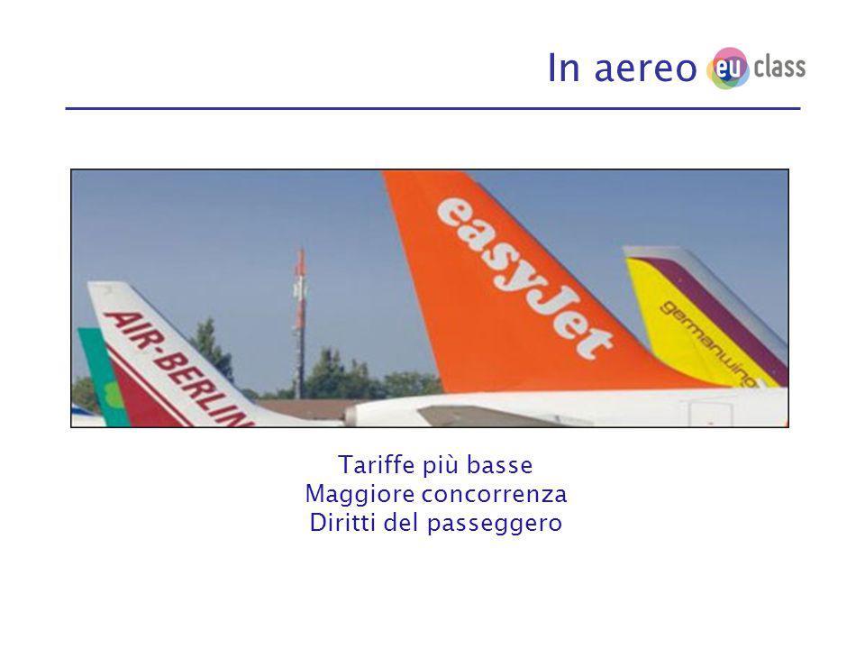 In aereo Tariffe più basse Maggiore concorrenza Diritti del passeggero