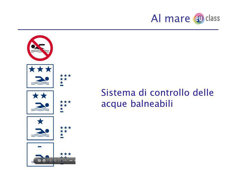 Al mare Sistema di controllo delle acque balneabili