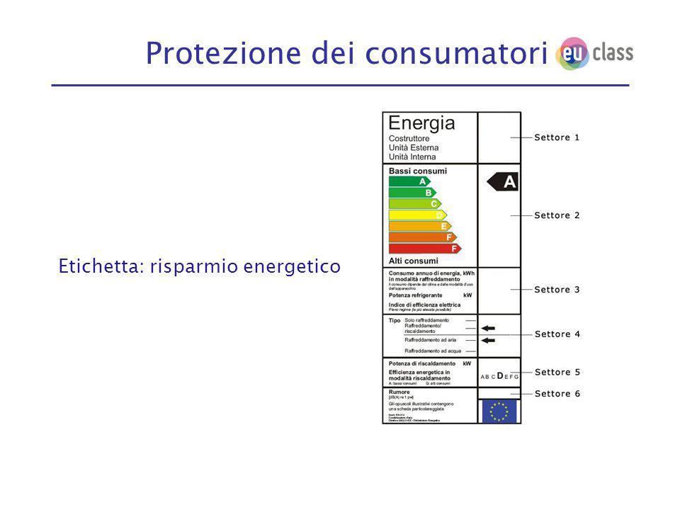 Protezione dei consumatori Etichetta: risparmio energetico