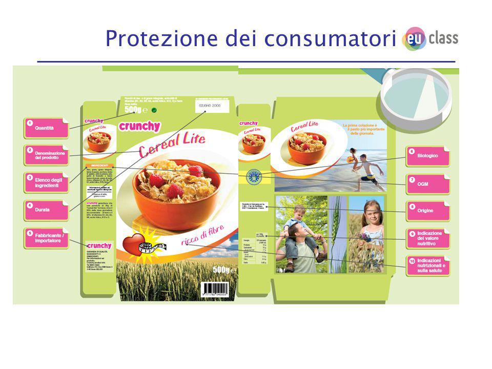 Protezione dei consumatori