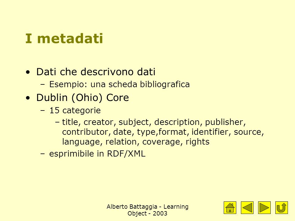 Alberto Battaggia - Learning Object - 2003 I metadati Dati che descrivono dati –Esempio: una scheda bibliografica Dublin (Ohio) Core –15 categorie –title, creator, subject, description, publisher, contributor, date, type,format, identifier, source, language, relation, coverage, rights –esprimibile in RDF/XML