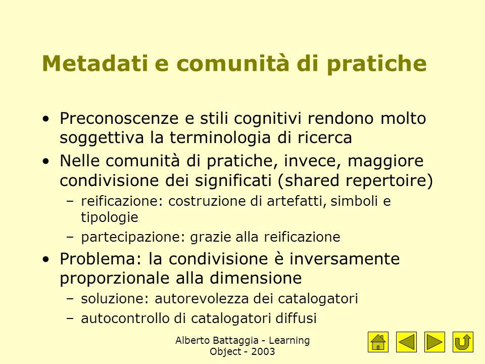 Alberto Battaggia - Learning Object - 2003 Metadati e comunità di pratiche Preconoscenze e stili cognitivi rendono molto soggettiva la terminologia di