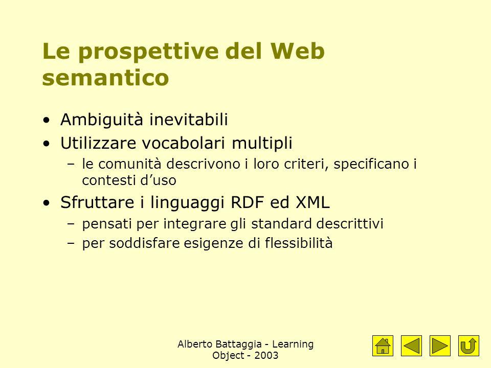 Alberto Battaggia - Learning Object - 2003 Le prospettive del Web semantico Ambiguità inevitabili Utilizzare vocabolari multipli –le comunità descrivono i loro criteri, specificano i contesti d'uso Sfruttare i linguaggi RDF ed XML –pensati per integrare gli standard descrittivi –per soddisfare esigenze di flessibilità