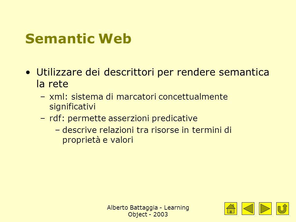 Alberto Battaggia - Learning Object - 2003 Semantic Web Utilizzare dei descrittori per rendere semantica la rete –xml: sistema di marcatori concettualmente significativi –rdf: permette asserzioni predicative –descrive relazioni tra risorse in termini di proprietà e valori