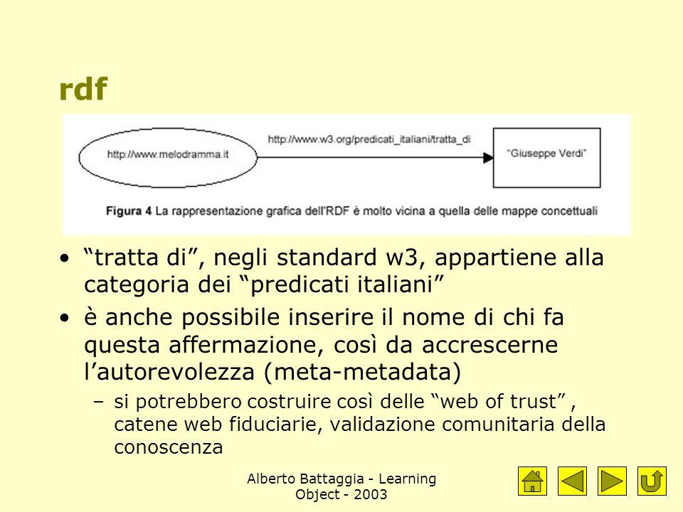 Alberto Battaggia - Learning Object - 2003 rdf tratta di , negli standard w3, appartiene alla categoria dei predicati italiani è anche possibile inserire il nome di chi fa questa affermazione, così da accrescerne l'autorevolezza (meta-metadata) –si potrebbero costruire così delle web of trust , catene web fiduciarie, validazione comunitaria della conoscenza