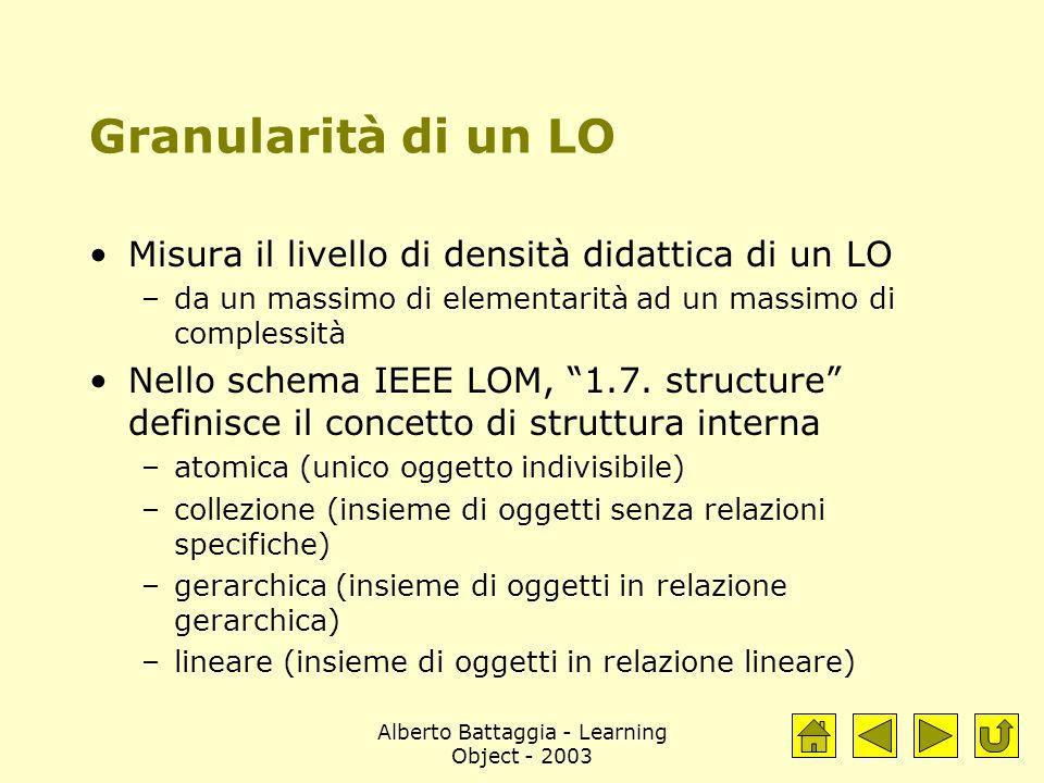 Alberto Battaggia - Learning Object - 2003 Granularità di un LO Misura il livello di densità didattica di un LO –da un massimo di elementarità ad un massimo di complessità Nello schema IEEE LOM, 1.7.