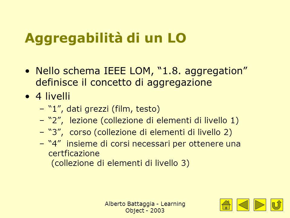 """Alberto Battaggia - Learning Object - 2003 Aggregabilità di un LO Nello schema IEEE LOM, """"1.8. aggregation"""" definisce il concetto di aggregazione 4 li"""
