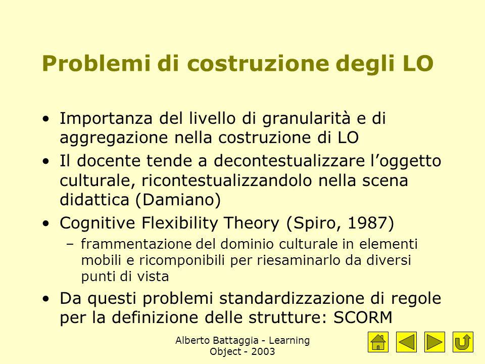 Alberto Battaggia - Learning Object - 2003 Problemi di costruzione degli LO Importanza del livello di granularità e di aggregazione nella costruzione